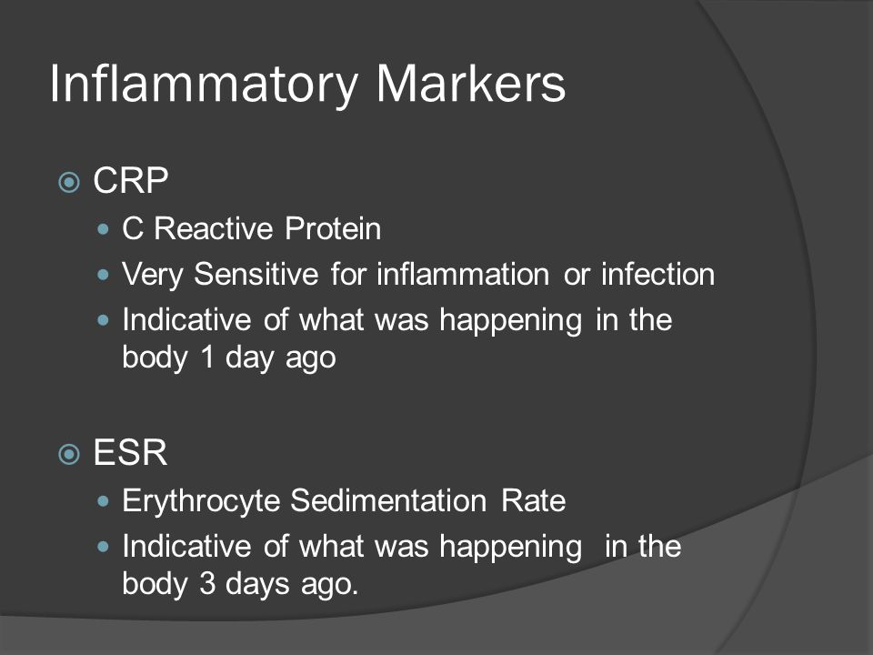 Inflammatory Markers CRP ESR C Reactive Protein