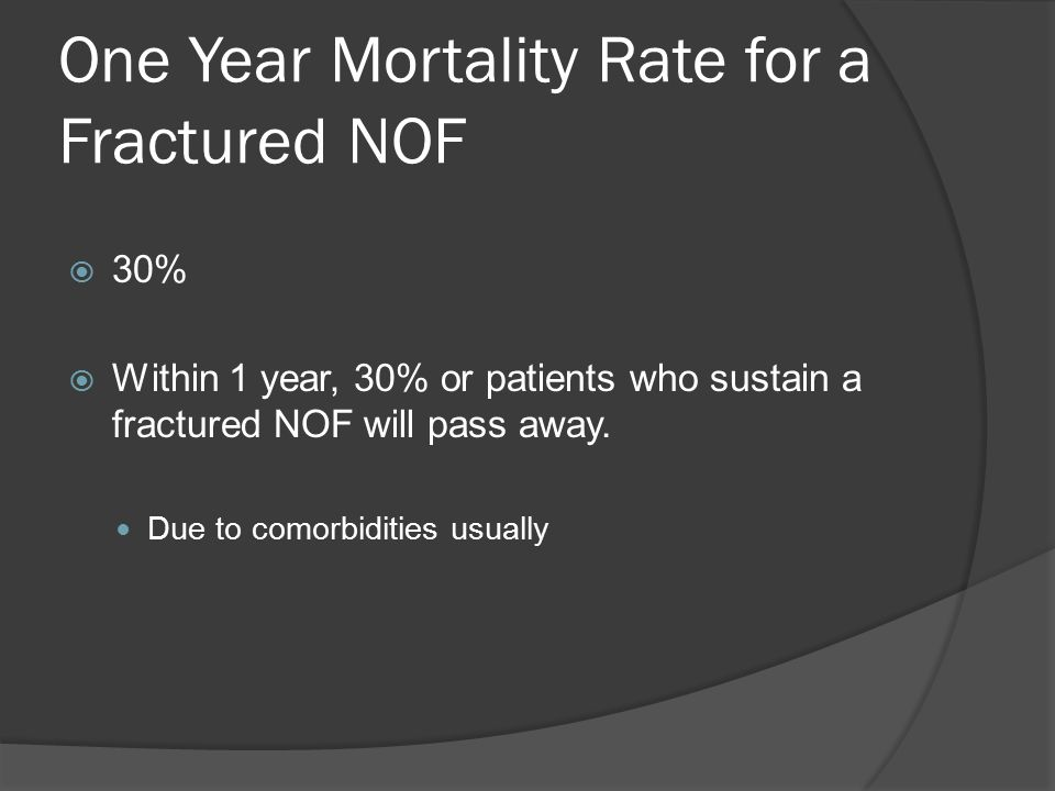 One Year Mortality Rate for a Fractured NOF