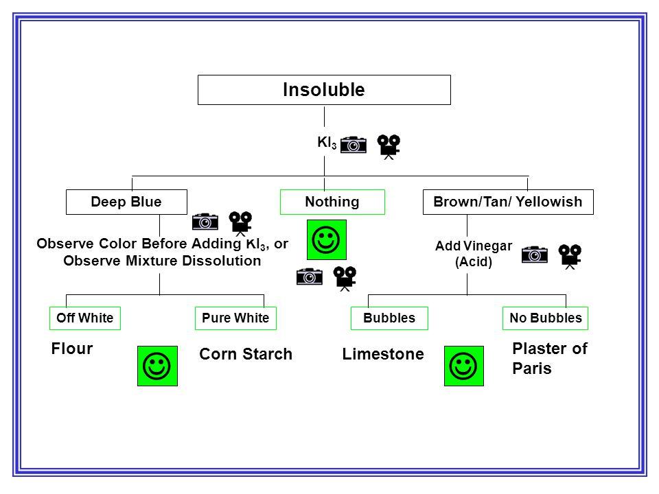 Observe Color Before Adding KI3, or Observe Mixture Dissolution