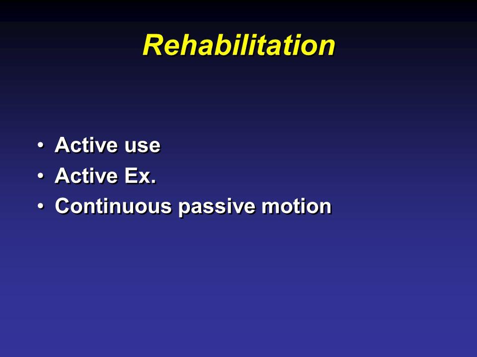 Rehabilitation Active use Active Ex. Continuous passive motion