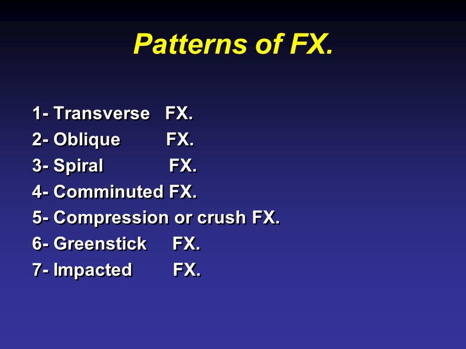 Patterns of FX. 1- Transverse FX. 2- Oblique FX. 3- Spiral FX.