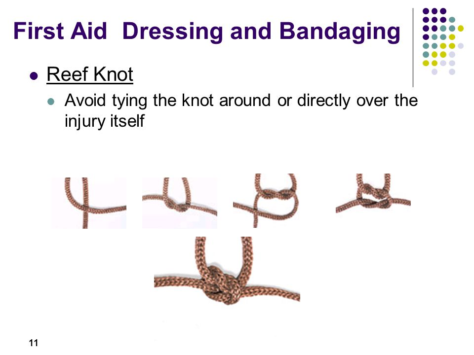 First Aid Dressing and Bandaging