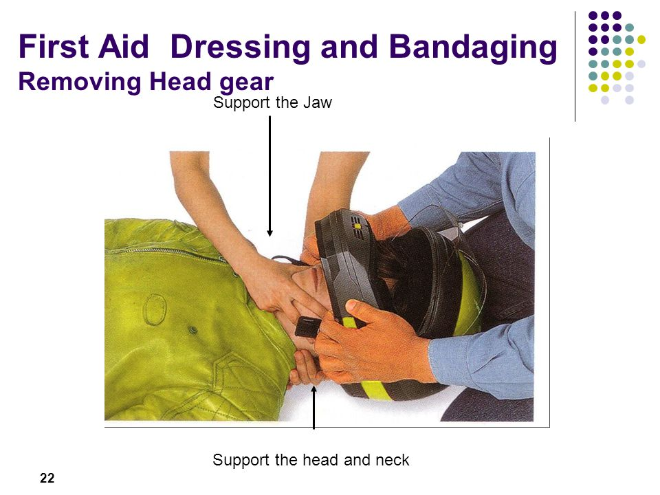 First Aid Dressing and Bandaging Removing Head gear