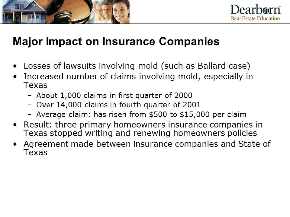 Major Impact on Insurance Companies