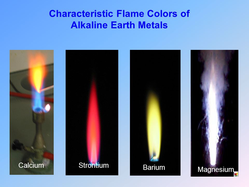 Characteristic Flame Colors of