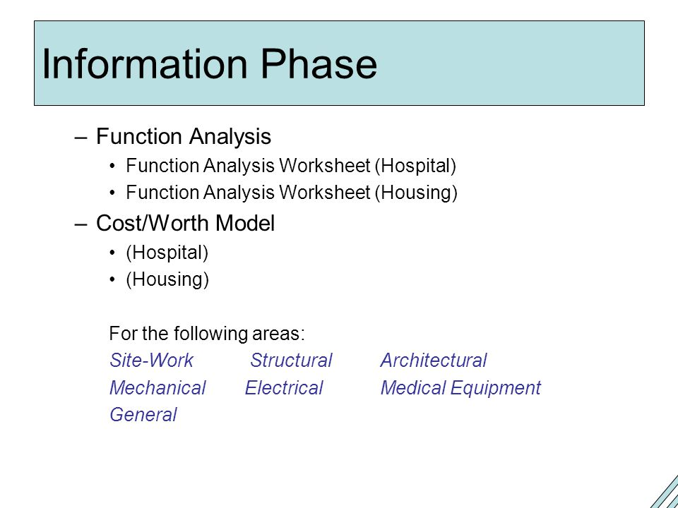 Information Phase Function Analysis Cost/Worth Model