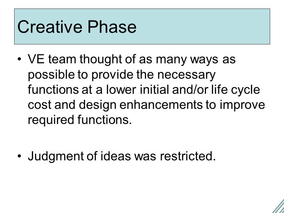 Creative Phase