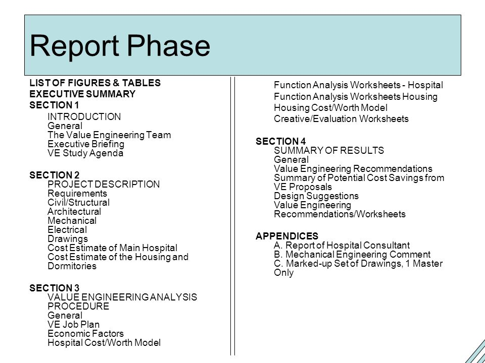 Report Phase LIST OF FIGURES & TABLES EXECUTIVE SUMMARY SECTION 1