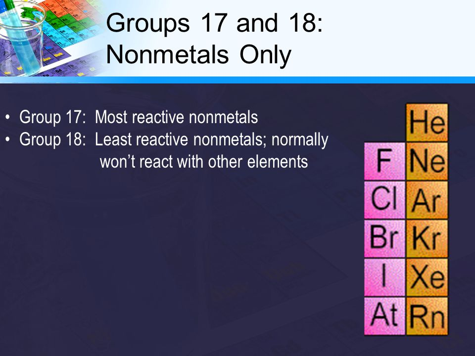 Group 17: Most reactive nonmetals