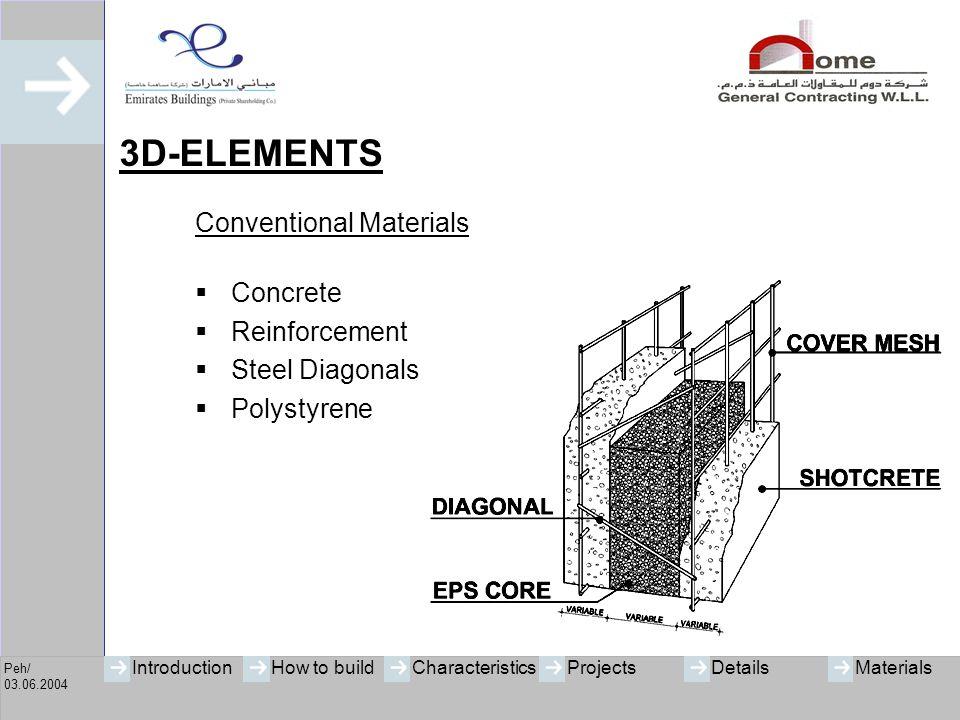3D-ELEMENTS Conventional Materials Concrete Reinforcement