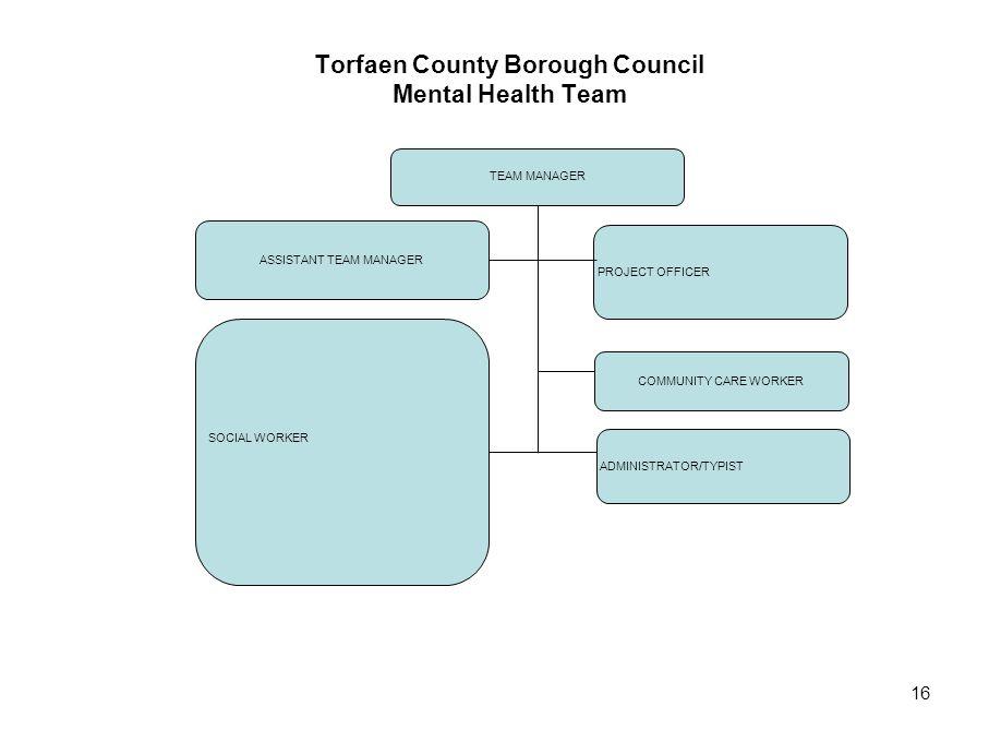 Torfaen County Borough Council Mental Health Team