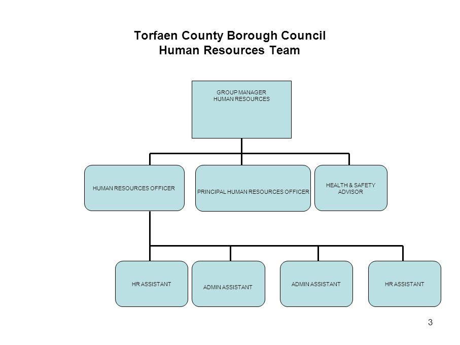 Torfaen County Borough Council Human Resources Team