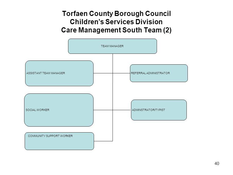 Torfaen County Borough Council Children's Services Division Care Management South Team (2)