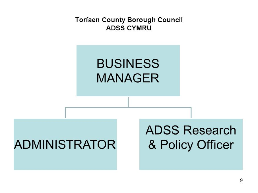 Torfaen County Borough Council ADSS CYMRU