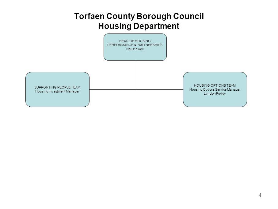 Torfaen County Borough Council Housing Department