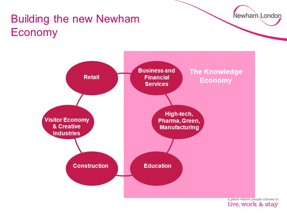 Building the new Newham Economy