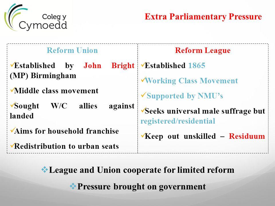 Extra Parliamentary Pressure