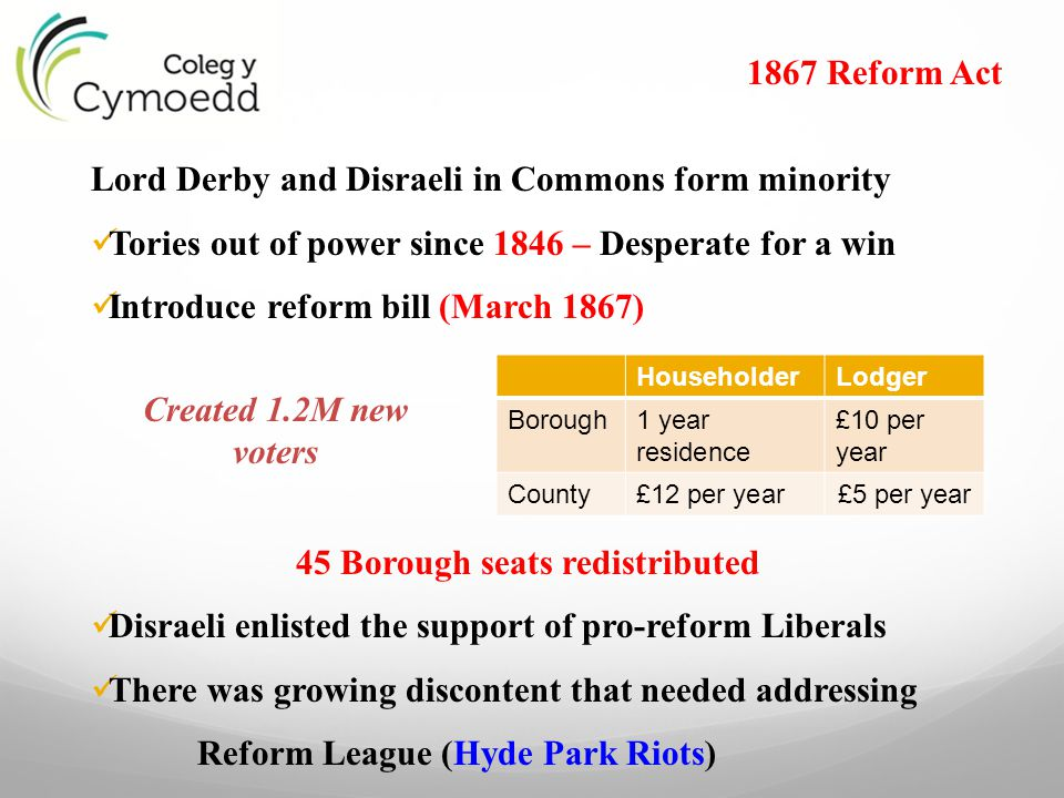 45 Borough seats redistributed