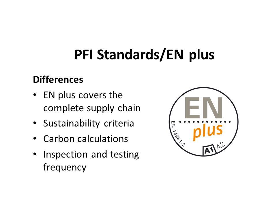 PFI Standards/EN plus Differences