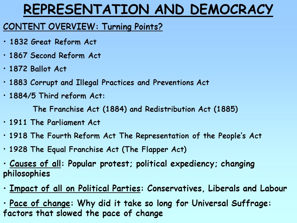 REPRESENTATION AND DEMOCRACY