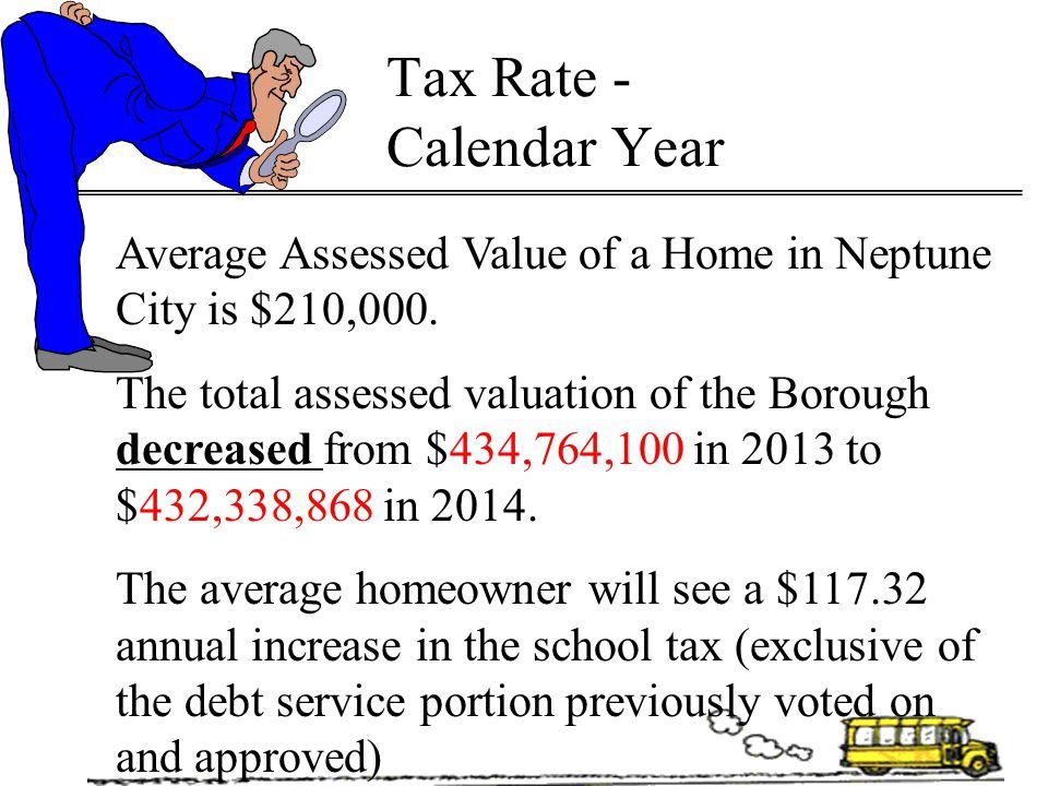 Tax Rate - Calendar Year
