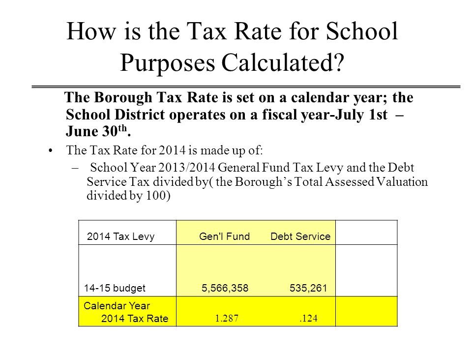 How is the Tax Rate for School Purposes Calculated