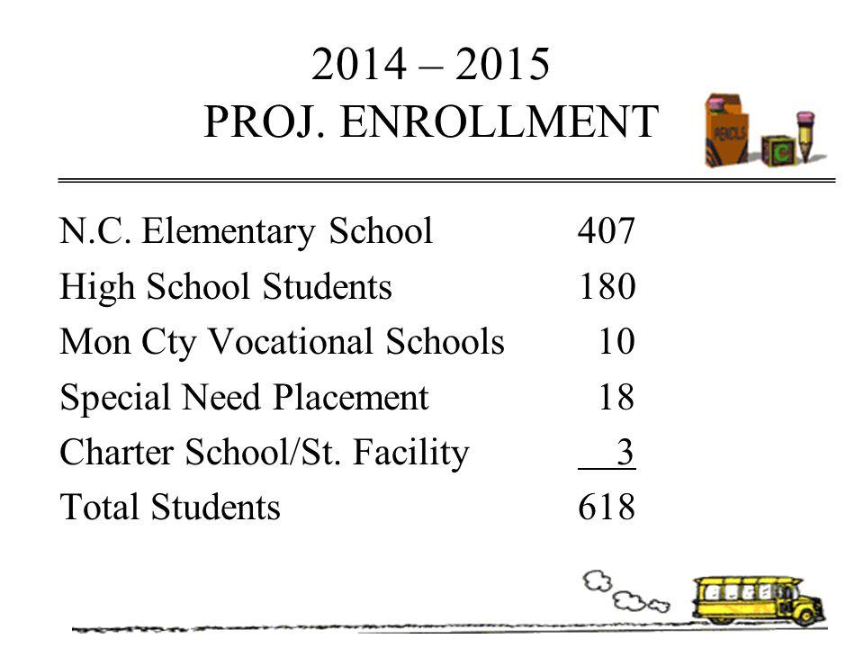 2014 – 2015 PROJ. ENROLLMENT N.C. Elementary School 407