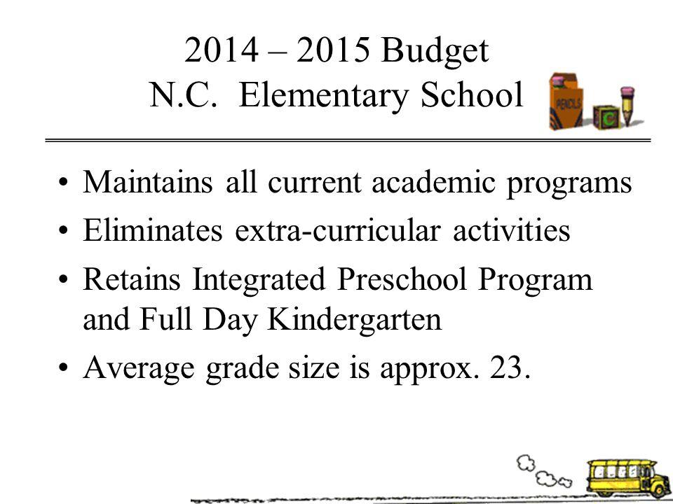 2014 – 2015 Budget N.C. Elementary School
