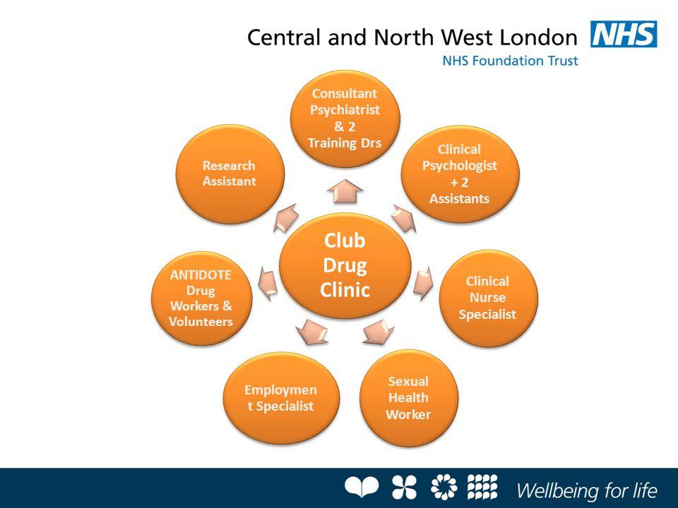 The Team..... Club Drug Clinic
