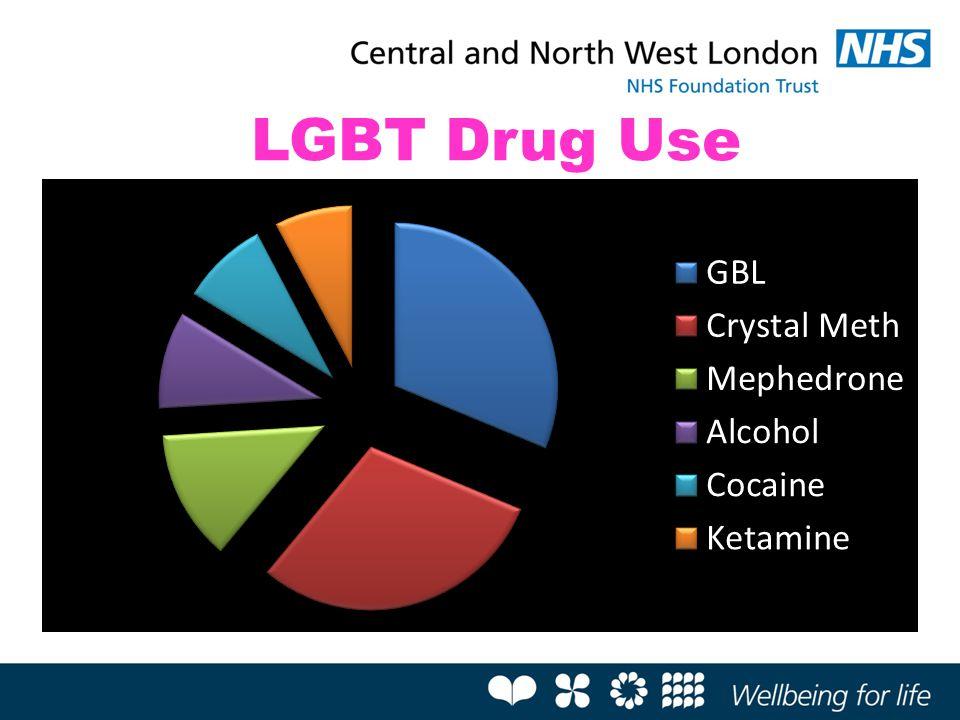 LGBT Drug Use