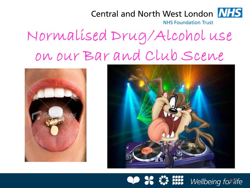 Normalised Drug/Alcohol use on our Bar and Club Scene
