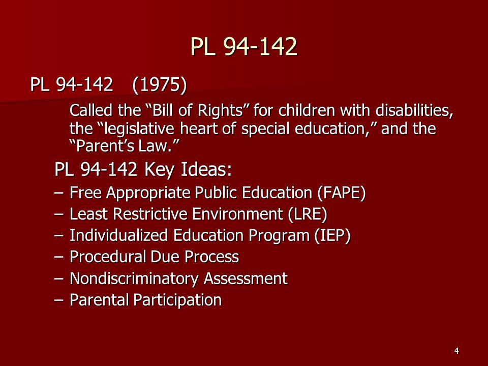 PL 94-142 PL 94-142 (1975)