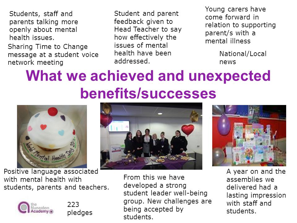 What we achieved and unexpected benefits/successes