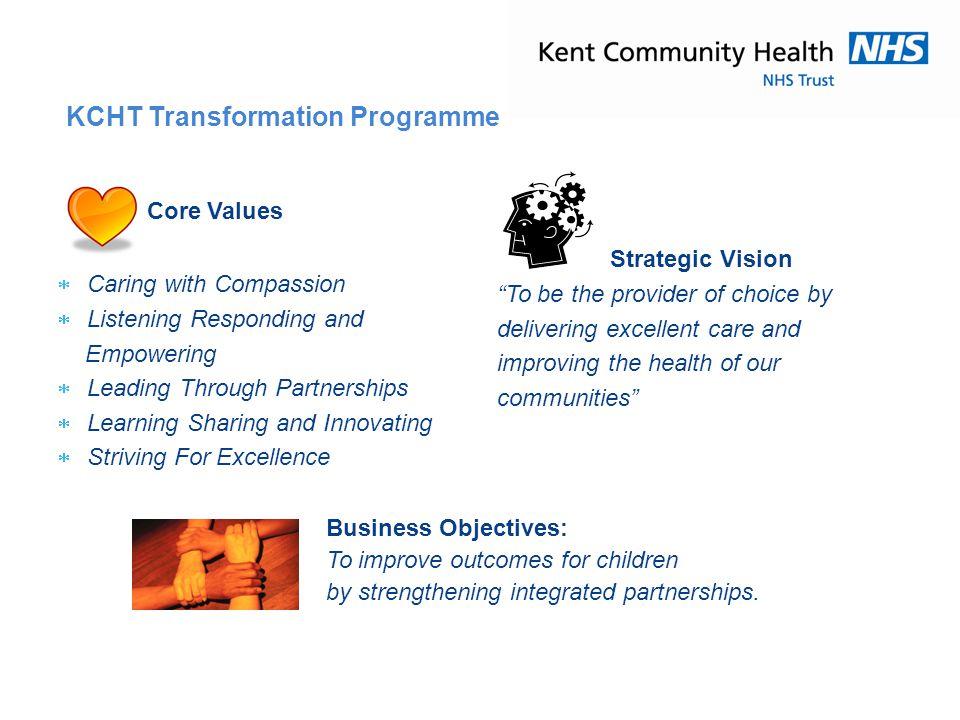 KCHT Transformation Programme