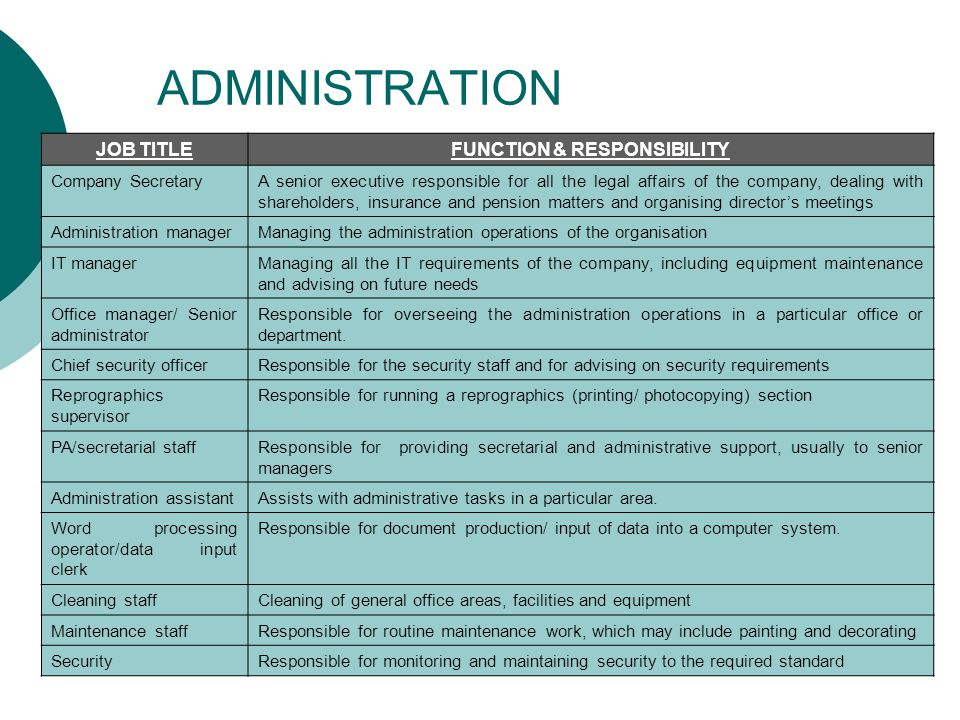 managerial roles within the functional areas Read this essay on managerial roles of a project manager  the role of a manager within the functional areas of a business are many  roles of a manager within .