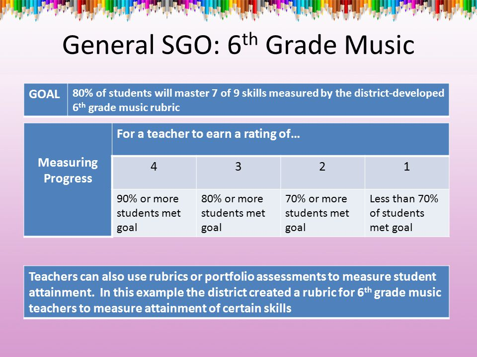 General SGO: 6th Grade Music