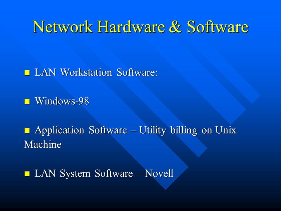 Network Hardware & Software