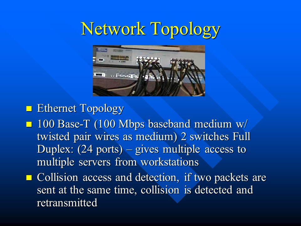 Network Topology Ethernet Topology