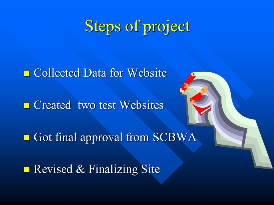 Steps of project Collected Data for Website Created two test Websites