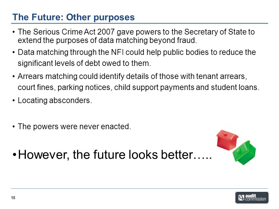 The Future: Other purposes