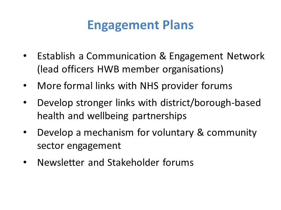 Engagement Plans Establish a Communication & Engagement Network (lead officers HWB member organisations)
