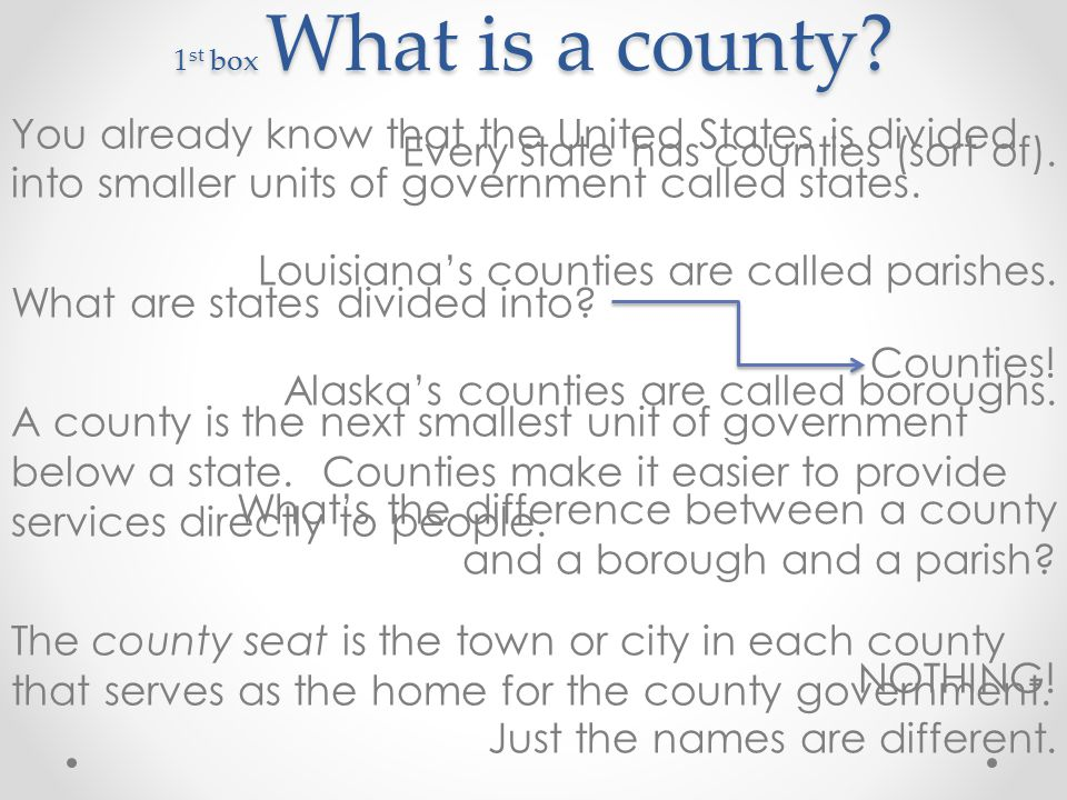 Every state has counties (sort of).