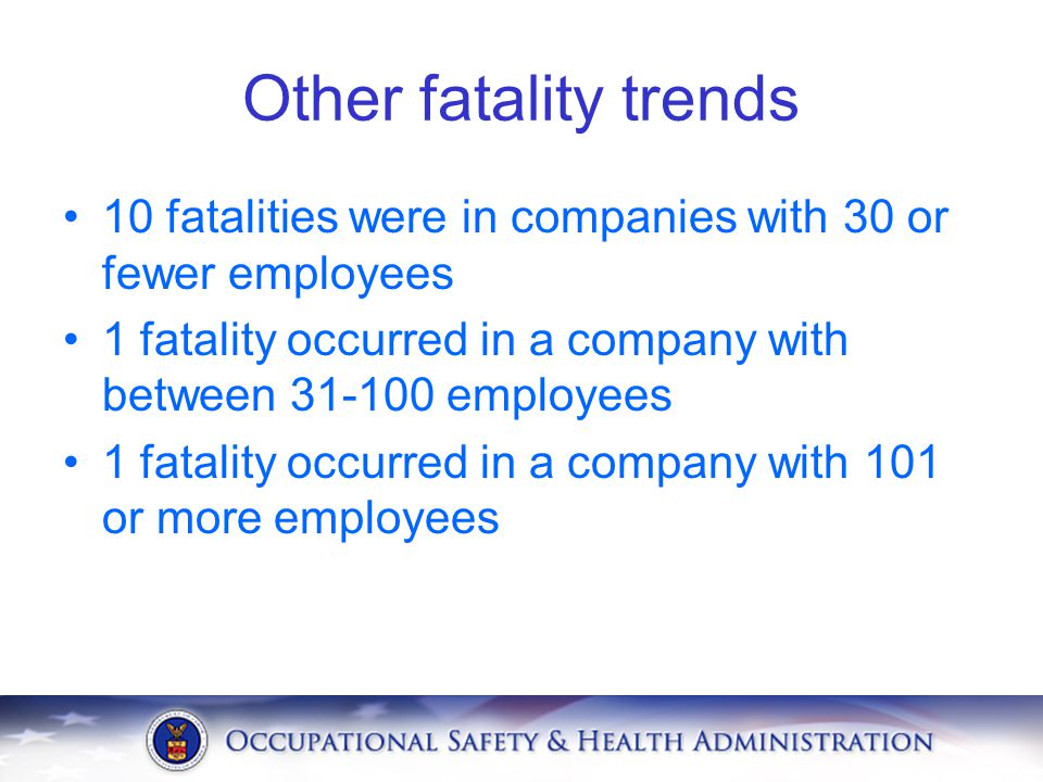 Other fatality trends 10 fatalities were in companies with 30 or fewer employees. 1 fatality occurred in a company with between 31-100 employees.