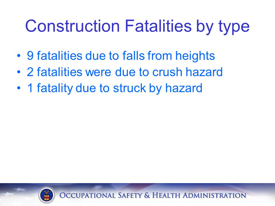 Construction Fatalities by type