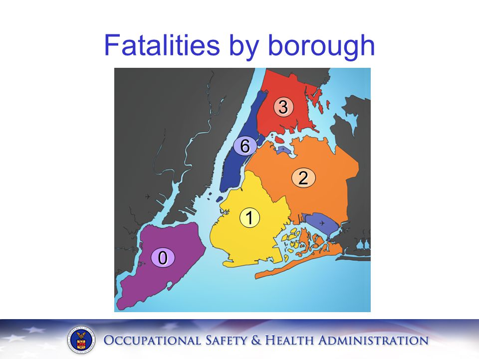 Fatalities by borough 3 1 3 6 2 1 2 N=26
