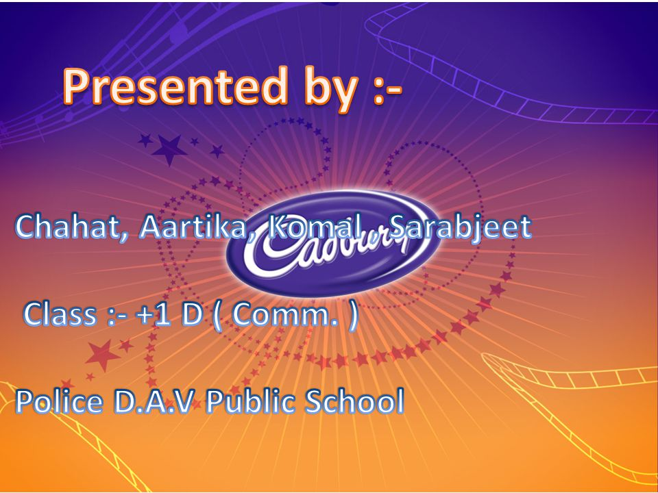 Presented by :- Chahat, Aartika, Komal , Sarabjeet Class :- +1 D ( Comm.
