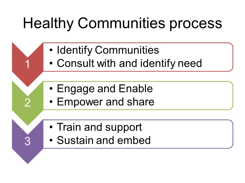 Healthy Communities process