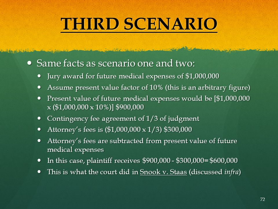 THIRD SCENARIO Same facts as scenario one and two: