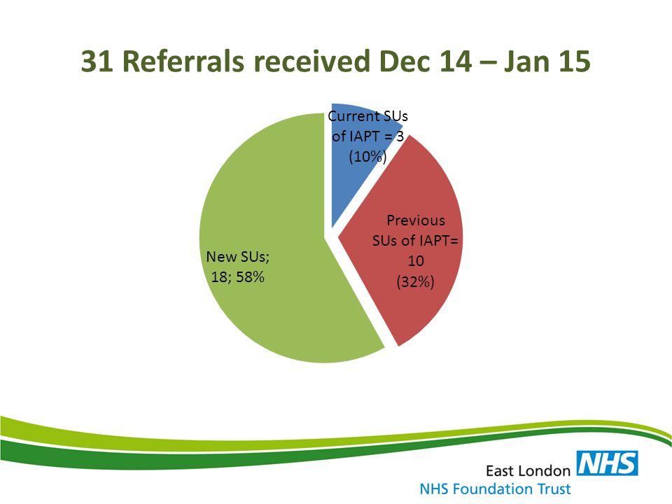 31 Referrals received Dec 14 – Jan 15