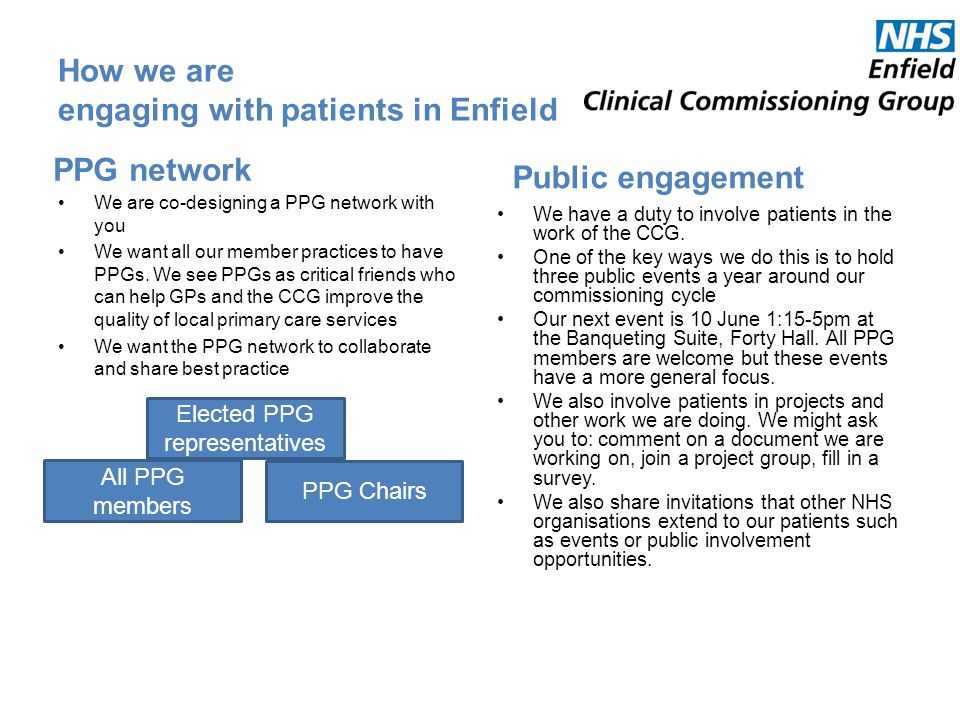 How we are engaging with patients in Enfield